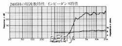Jbl 2405h Tweeter Corne Diffraction Paire Utilisé Japon États-unis Cru Altec Lansing